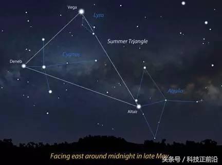 夏季大三角初次登上午夜星空 - 每日頭條