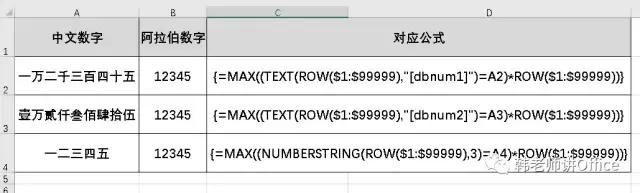 Excel113|NUMBERSTRING和TEXT函數:阿拉伯數字和中文數字轉換 - 每日頭條