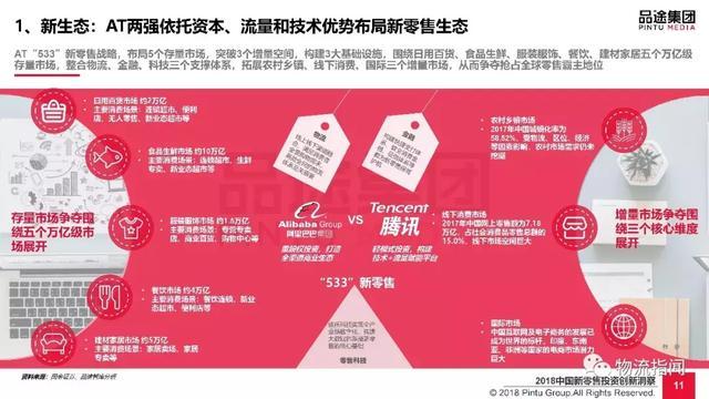乾貨:18頁PPT一覽2018中國新零售投資創新洞察報告 - 每日頭條