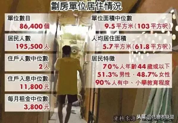 香港居住環境到底有多惡劣?千尺豪宅其實也就我們的廁所一樣大 - 每日頭條