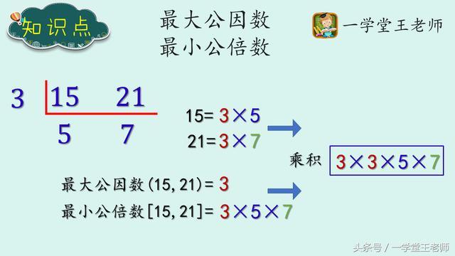 如何理解兩個數的最大公因數和最小公倍數的關係? - 每日頭條