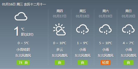 懷化氣象 16日晚降水停止 18至20日有一次降雨天氣過程 - 每日頭條