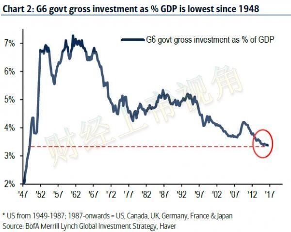 也許只有第三次世界大戰才能解決現在的全球經濟困境 - 每日頭條
