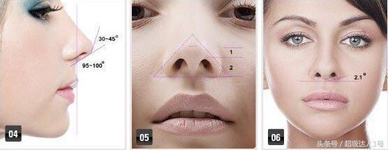 怎麼做鼻頭鼻翼才好看?鼻尖整形後遺癥 - 每日頭條