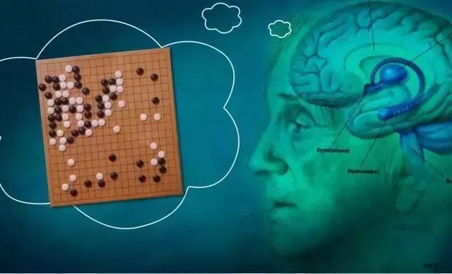95後圍棋天才也輸給了AlphaGo。機器人這是要上天了? - 每日頭條