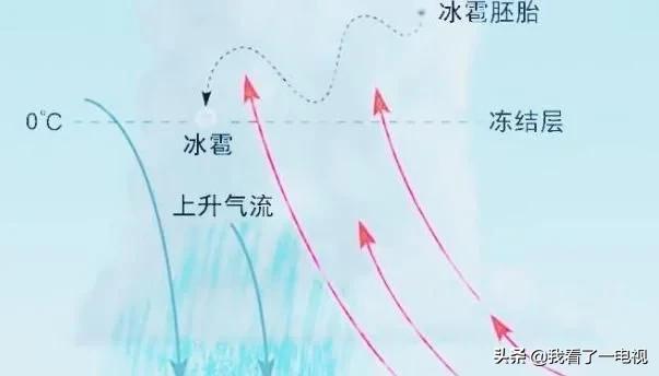 遠古地球曾發生過大洪水。一場史前大雨下了100多萬年 - 每日頭條