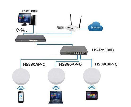 無線ap是什麼?無線ap和無線路由器的區別 - 每日頭條
