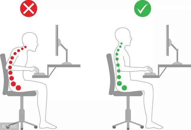 頸椎病最怕這三個姿勢。不想得頸椎病。趕緊做好了 - 每日頭條