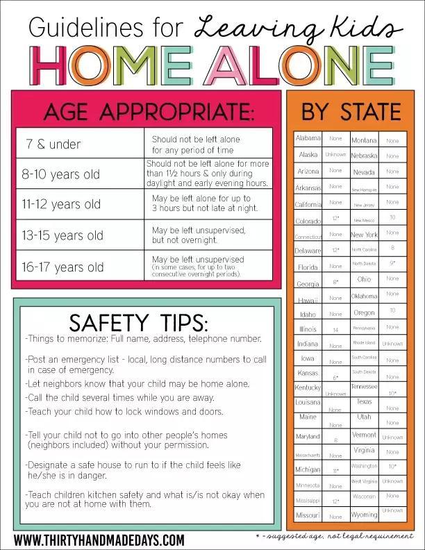 美國的孩子幾歲被獨自留在家中,才不算犯法 - 每日頭條
