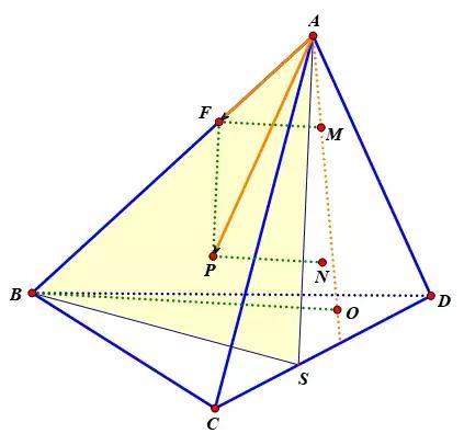 「高中數學」平面向量基本定理—用長度,面積,和體積來分解向量 - 每日頭條