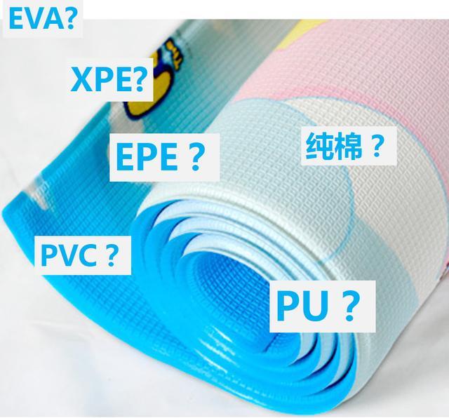 小寶貝爬行墊材質EVA純棉XPE、EPE、PVC、PU選哪種 - 每日頭條