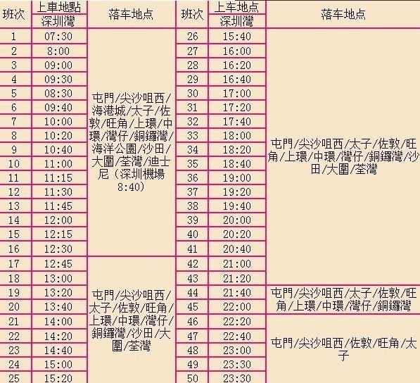 香港旅遊之香港交通攻略2014 - 每日頭條