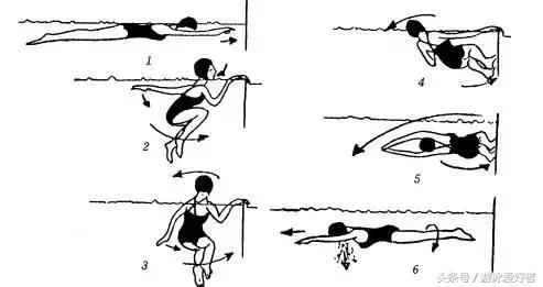 學游泳。其實有小竅門的啊! - 每日頭條