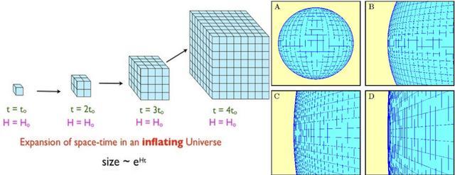 宇宙是什麼形狀的? - 每日頭條