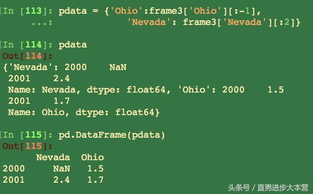 Python數據分析(十三):pandas十分鐘入門(3) - 每日頭條