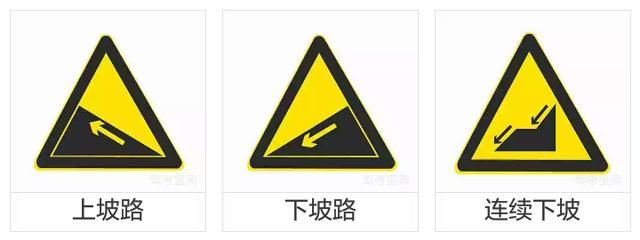 科目一交通標誌大全(一):黃色底警告標誌 - 每日頭條