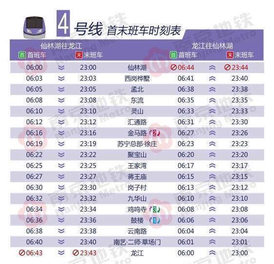 有了這張表,最後一班南京地鐵不再錯過! - 每日頭條
