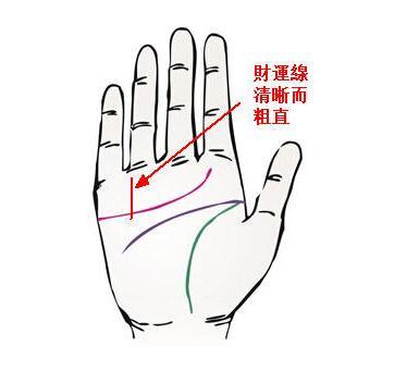 快來看一看你是不是也擁有這些代表富貴的手紋! - 每日頭條