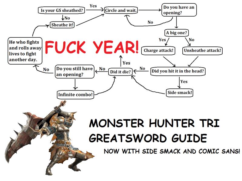 Shield Sword Hunter Monster Meme And