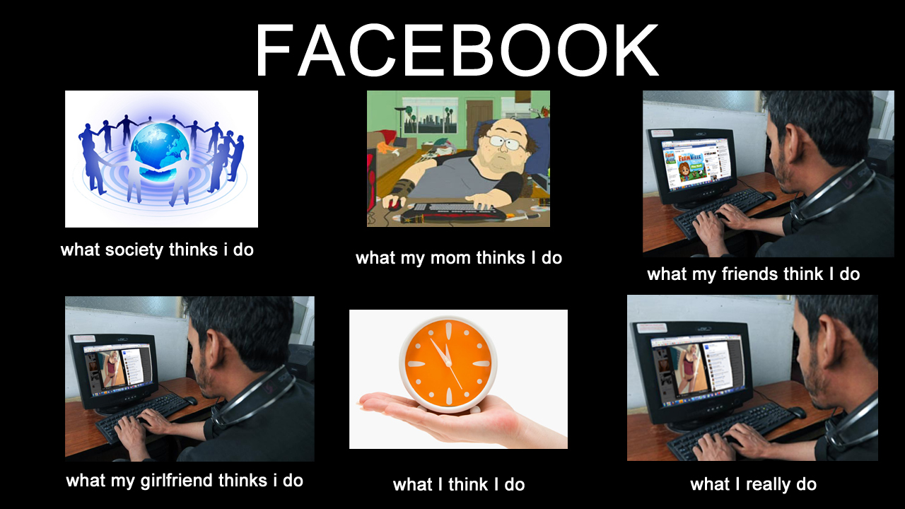 Image  255306  What People Think I Do  What I Really Do  Know Your Meme