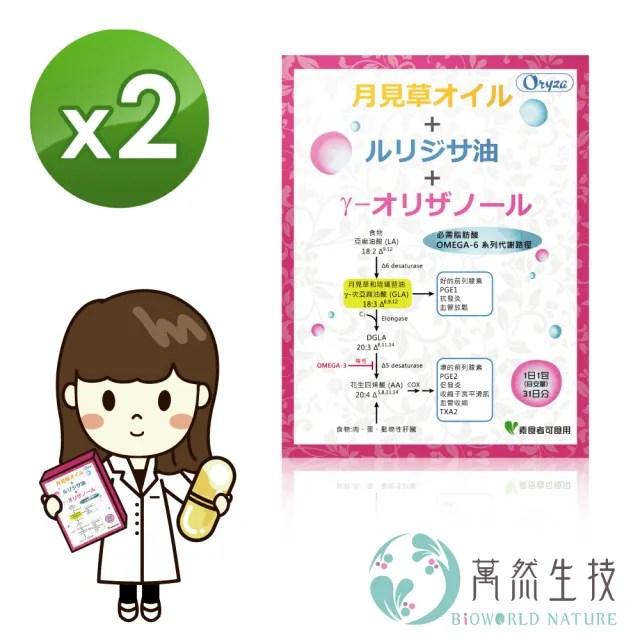 【萬然生技】OMEGA 6+γ-穀維素液體膠囊食品124粒(月見草油養顏美容-青春活妍的秘密武器)