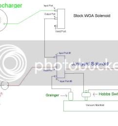 srt 4 solenoid diagram [ 1024 x 768 Pixel ]