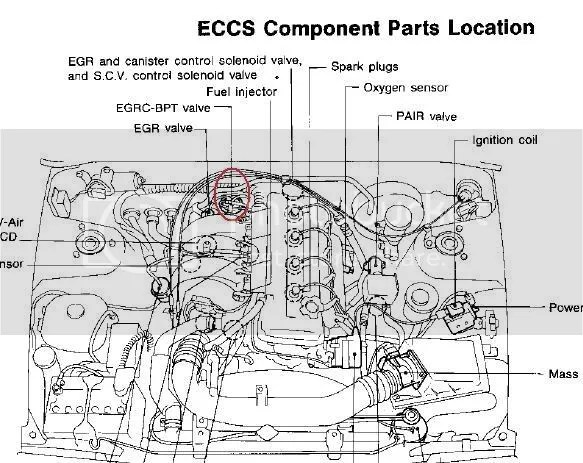95 check engine code 36 EGRC-BPT Valve, the hell is this