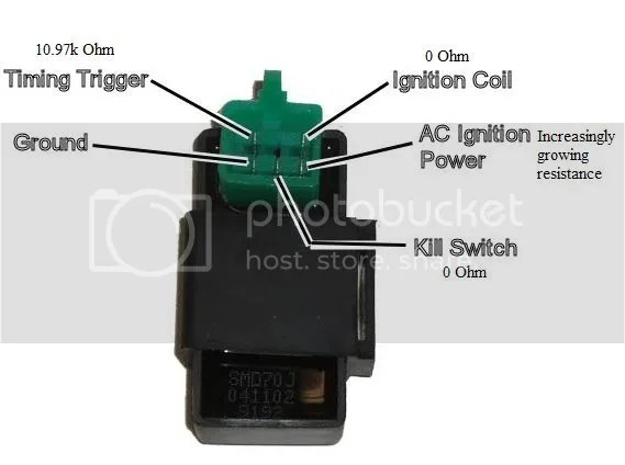 Pin Dc Powered Cdi Here Is A Wiring Diagram From Wwwhighrpmracer