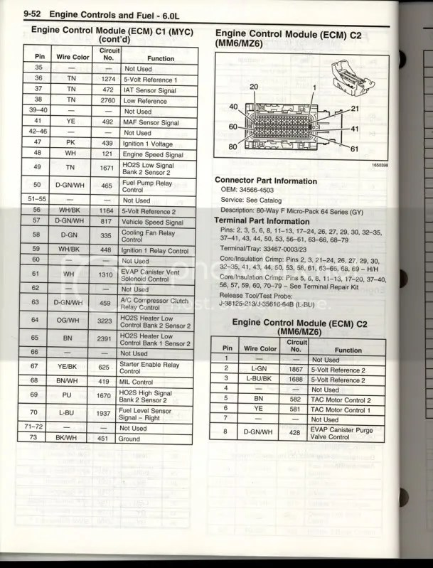 2006 Gto Wiring Diagram On Electrical Diagram Symbols In Auto Wiring