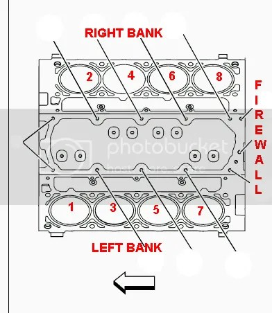 Fiero Headlight Wiring Diagram, Fiero, Free Engine Image