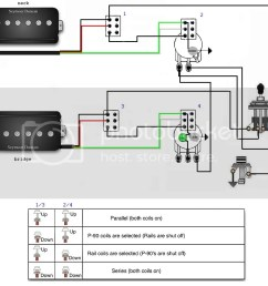 seymour duncan humbucker wiring diagrams on p90 pickup wiringseymour duncan p rails wiring diagram wiring diagram [ 1000 x 911 Pixel ]