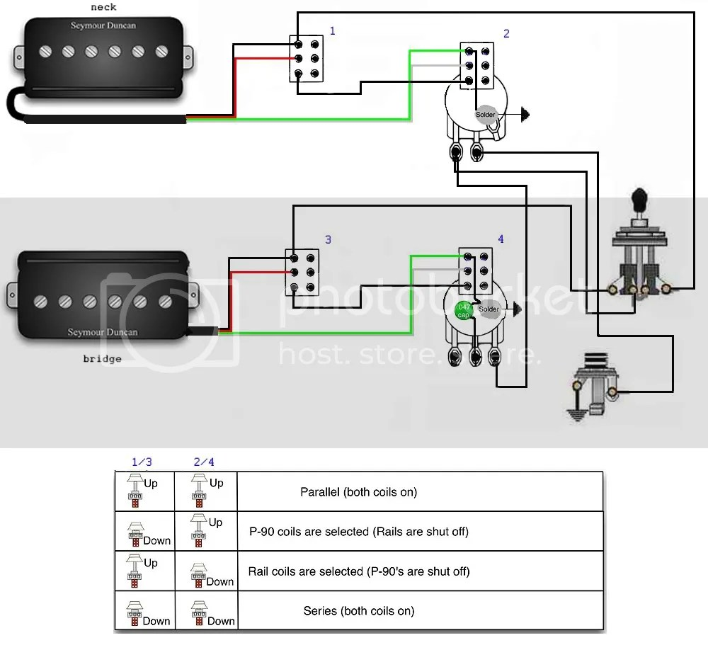 hight resolution of p rails wiring diagram seymour duncan pickup wiring seymour duncan p rail wiring diagram