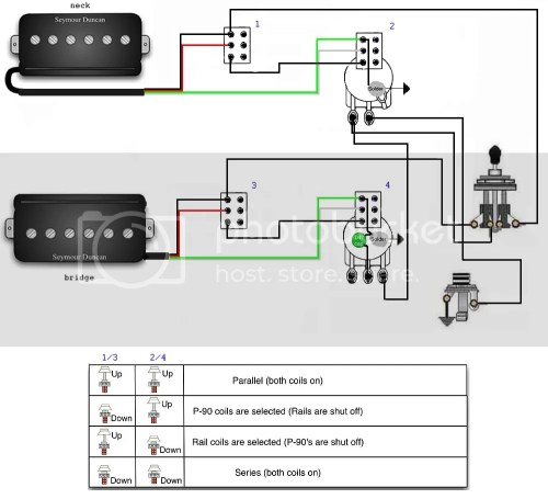 small resolution of p rails wiring diagram seymour duncan pickup wiring seymour duncan p rail wiring diagram