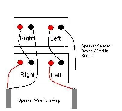 Cable Tv Splitter Switch Power Supply Switch Wiring