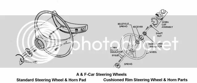 Chevy Nova Steering Column Wiring Diagram Diagrams Pictures