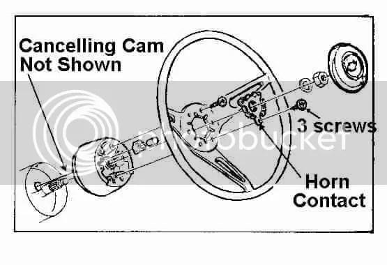 1967 camaro wiring diagram 1983 chevy truck starter 1968 horn online data today 68 location