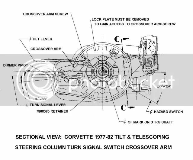 C3 Corvette Turn Signal Wiring Diagram, C3, Get Free Image