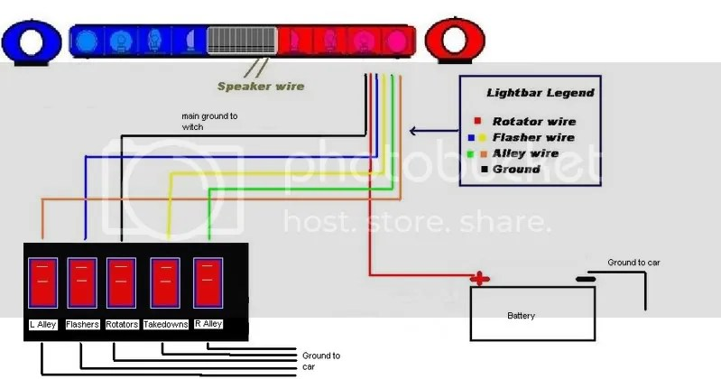 Whelen Power Supply Wiring Diagram : Whelen light bar wiring diagram edge m