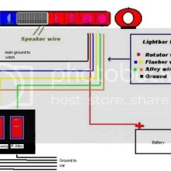 Whelen 9m Light Bar Wire Diagram Motor Wiring Single Phase With Capacitor Edge 9000 Toyskids Co Strobe Power Supply Series