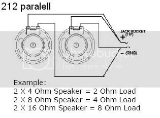 8ohm 2x12 = 2 16 ohm speakers?