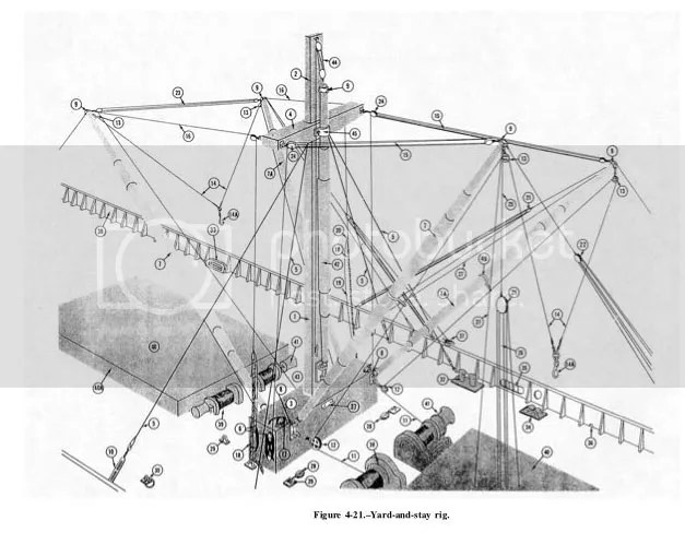uss constitution rigging diagram rockford fosgate p2 10 wiring liberty ship two ineedmorespace co related keywords engines paint scheme