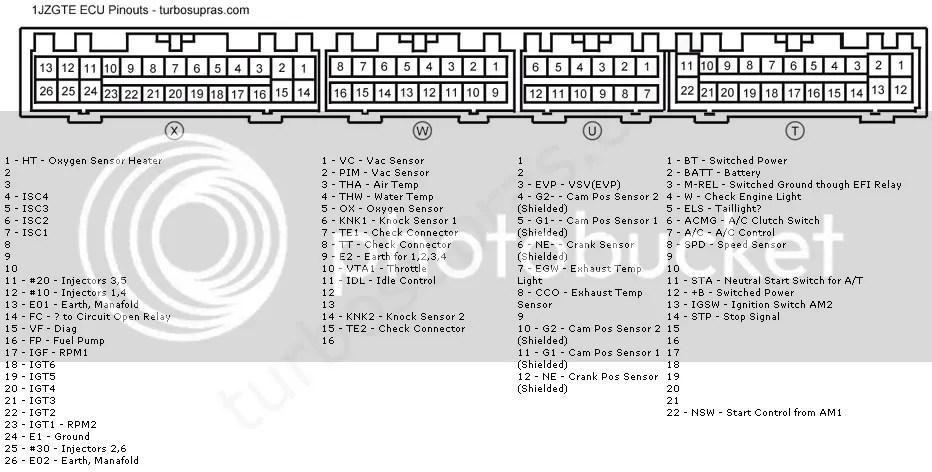 r33 gtst ecu wiring diagram phase change oxygen jza70 great installation of bee r rev limiter guide specific supramania rh com 5 3