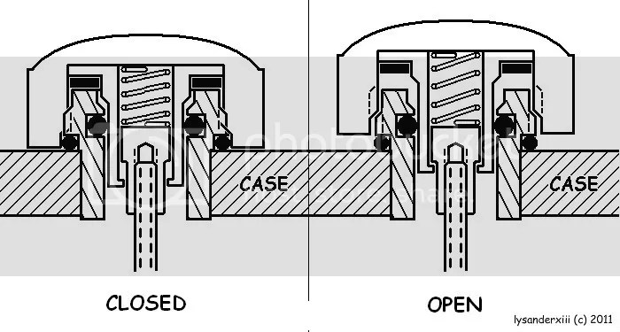 Impermeabilità Omega Speedmaster (10atm) vs Rolex Explorer