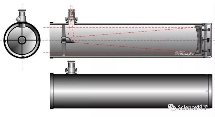 折射望遠鏡和反射望遠鏡有什麼區別(天文望遠鏡發展簡史) - 壹讀