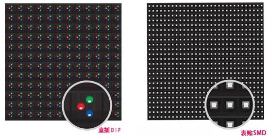 戶外LED顯示屏DIP和SMD封裝的區別 - 壹讀