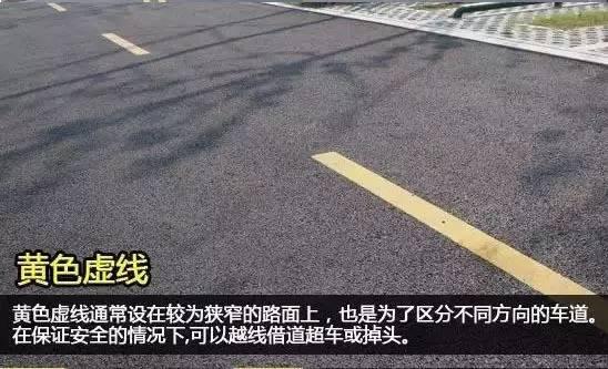 車道內的白黃,虛實線你知道是什麼意思嗎? - 壹讀
