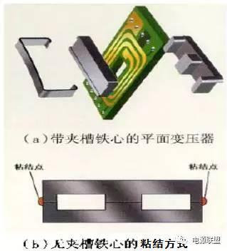 關於開關電源平面變壓器的講解 - 壹讀