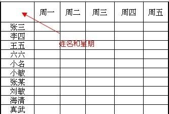 excel表格斜線添加後如何輸入文字內容 - 壹讀