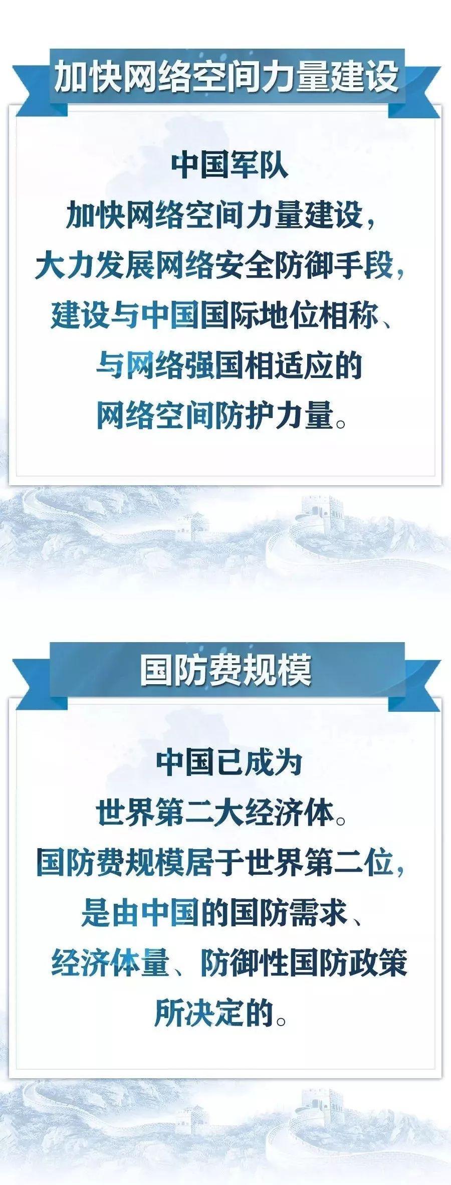 《新時代的中國國防》白皮書:中國軍隊將不惜一切代價。捍衛國家統一! - 壹讀