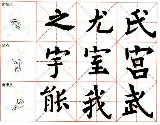 專家提示:練習歐體字。掌握這些基本筆法很重要 - 壹讀